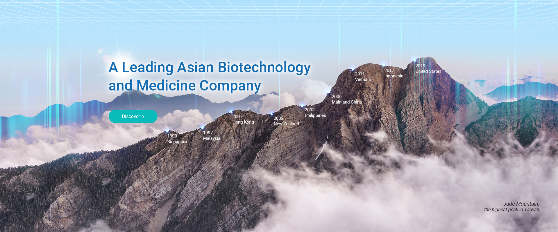 Leading Asian Biotechnology